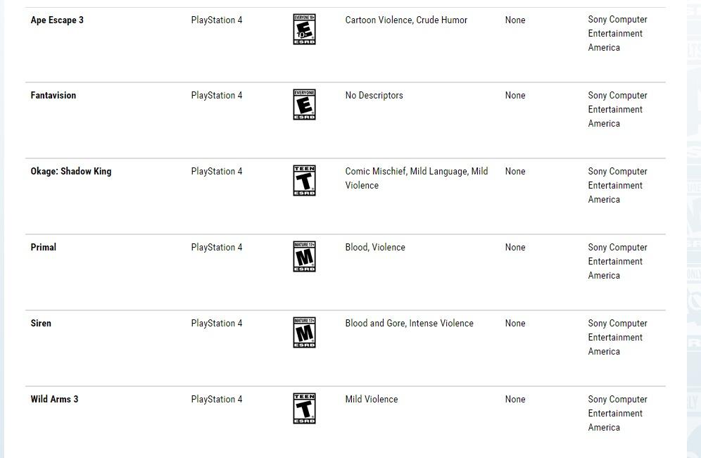 PS2 no PS4_Games