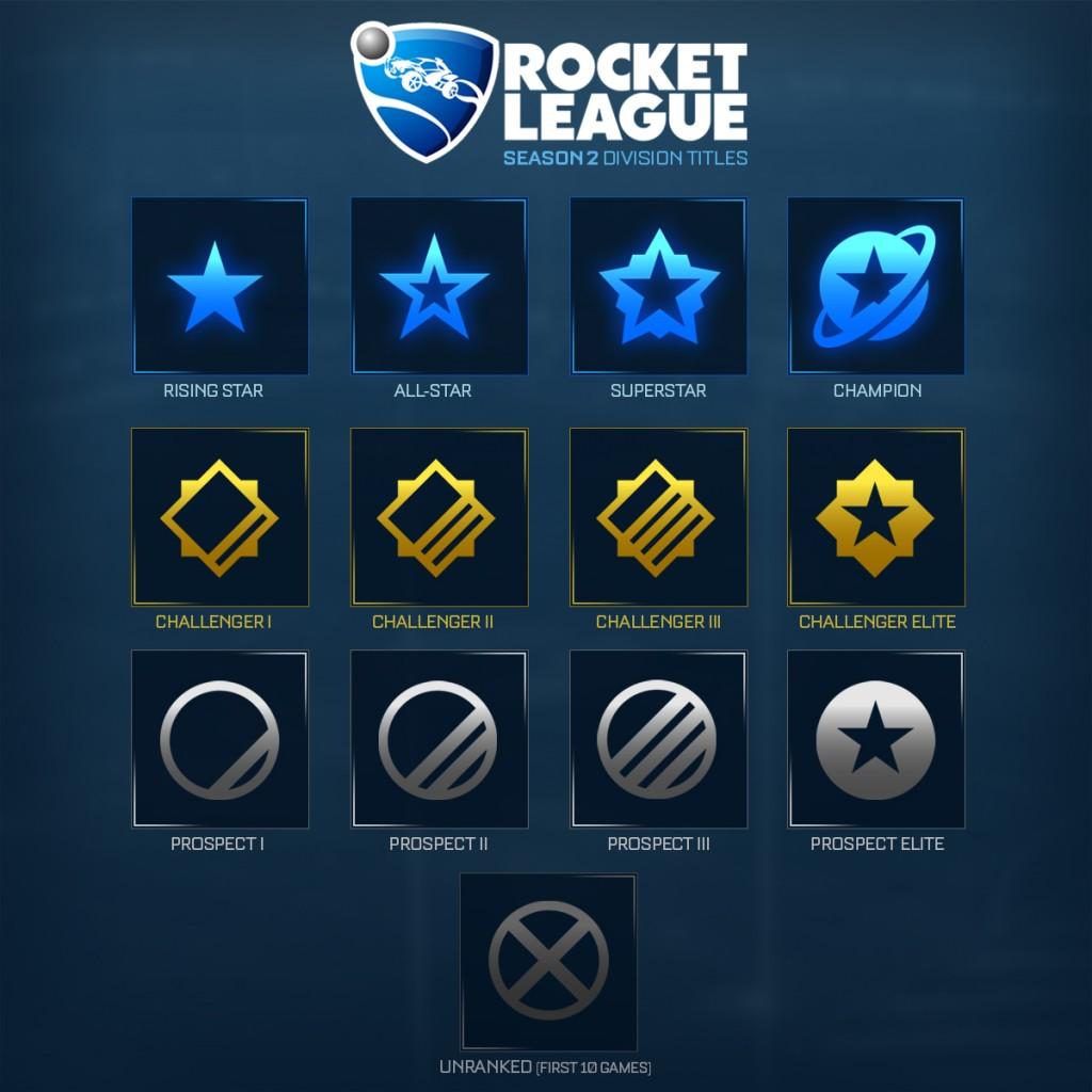 Rocket league temporada 2