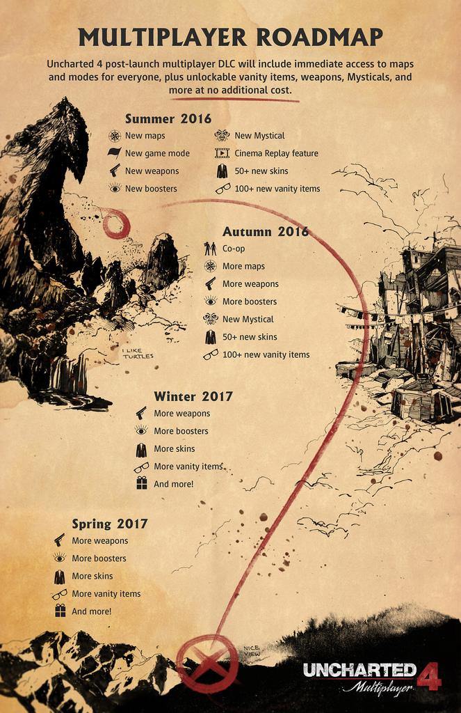 Calendário_Uncharted