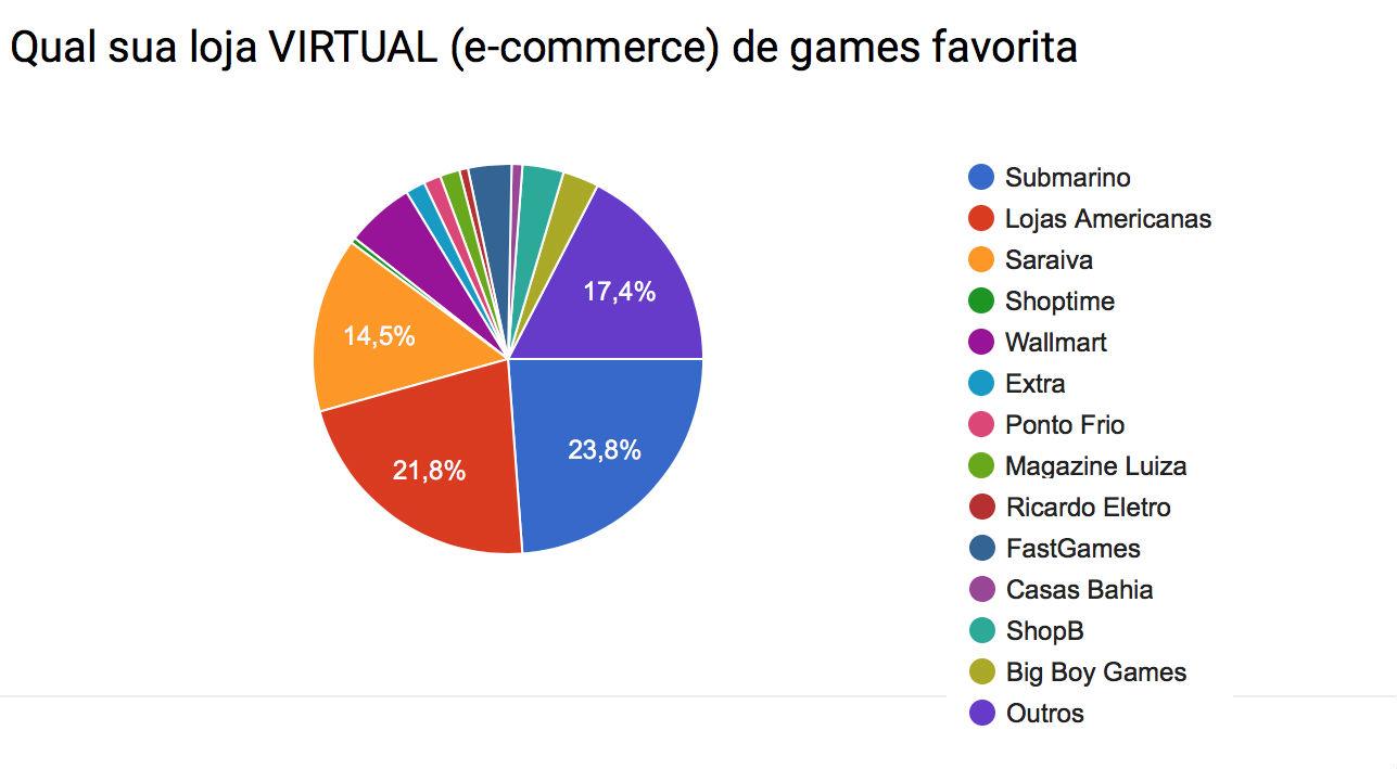 Pesquisa_loja_virtual