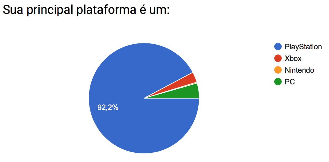 Pesquisa_plataforma