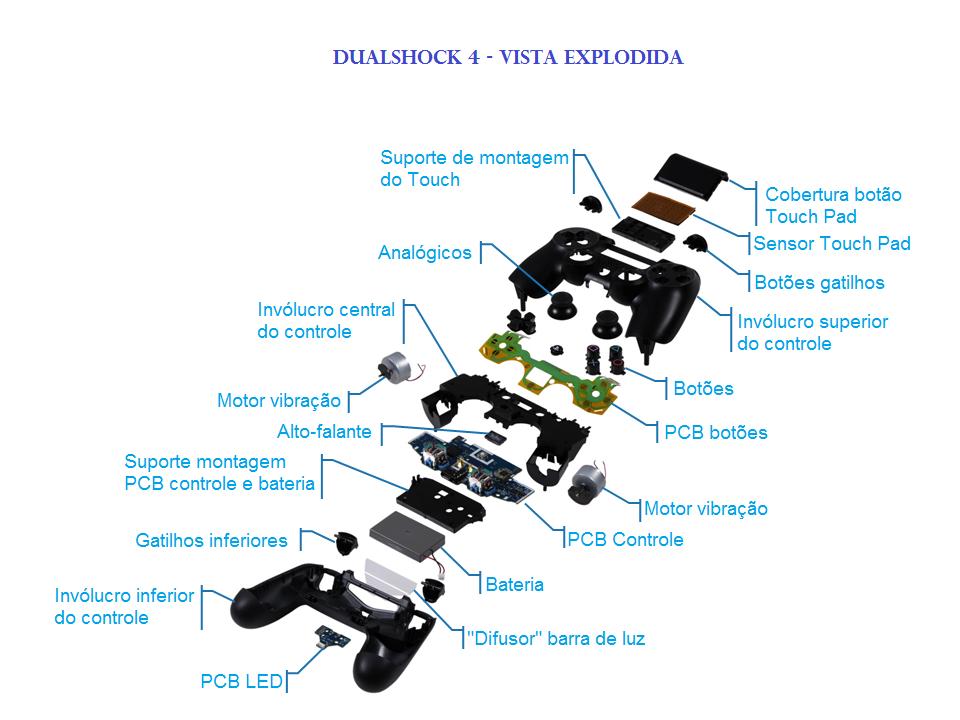 dualshock-4-vista-explodida