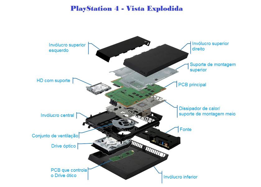 playstation-4-vista-explodida